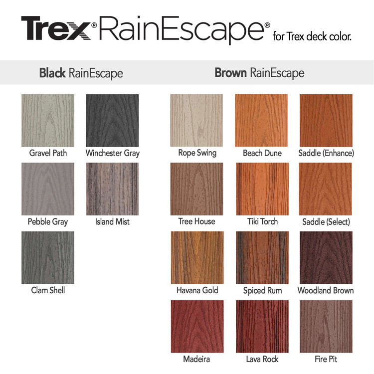 Trex RainEscape Deck Drainage